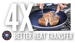 4x Better Heat Transfer